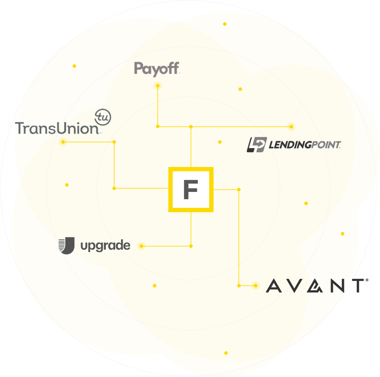 Example Lenders in Our Network